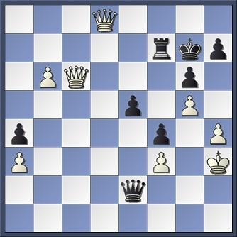 Botvinnik v Capa analysis after Kg7